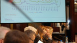 Konferencija   Finansijski Sistem I Privreda   Panel  39
