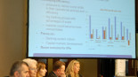 Konferencija   Finansijski Sistem I Privreda   Panel  70